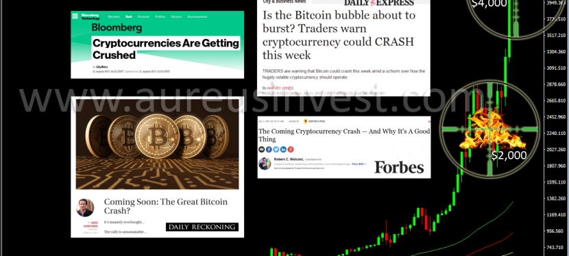 How did the media and analysts deceived traders about the Bitcoin 'crash'