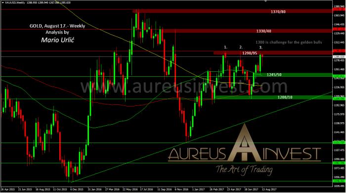 aureus invest gold august 17.