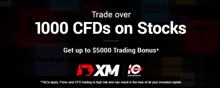 Forex XM marketing 750x300